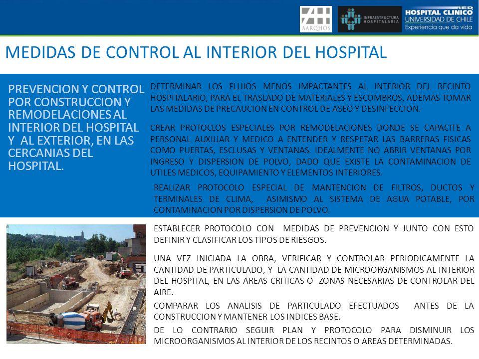 MEDIDAS DE CONTROL AL INTERIOR DEL HOSPITAL