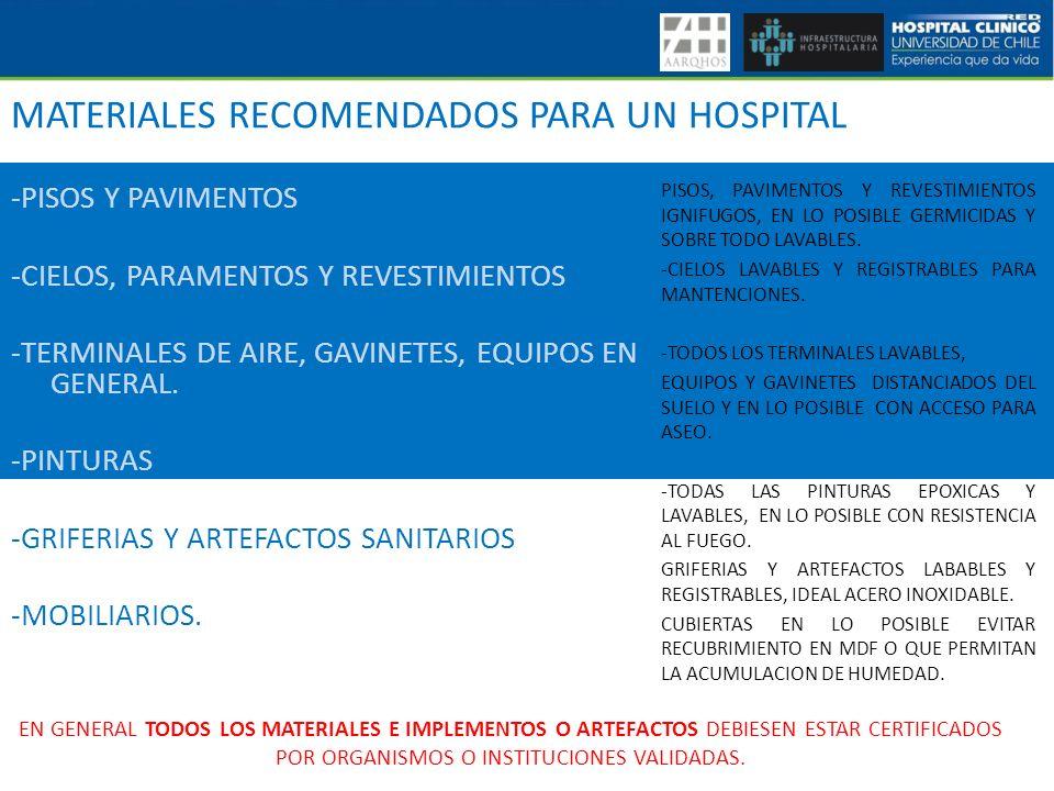 MATERIALES RECOMENDADOS PARA UN HOSPITAL