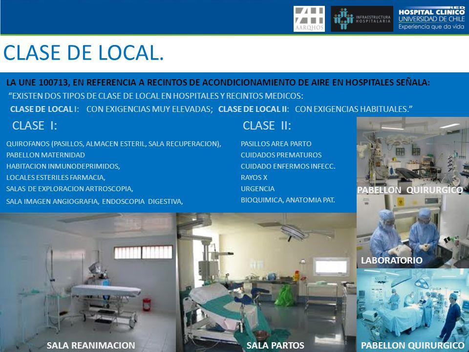 CLASE DE LOCAL. CLASE I: CLASE II: PABELLON QUIRURGICO LABORATORIO