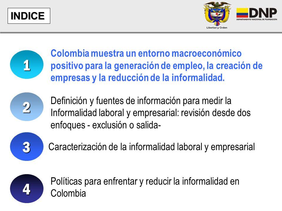 INDICE Colombia muestra un entorno macroeconómico positivo para la generación de empleo, la creación de empresas y la reducción de la informalidad.