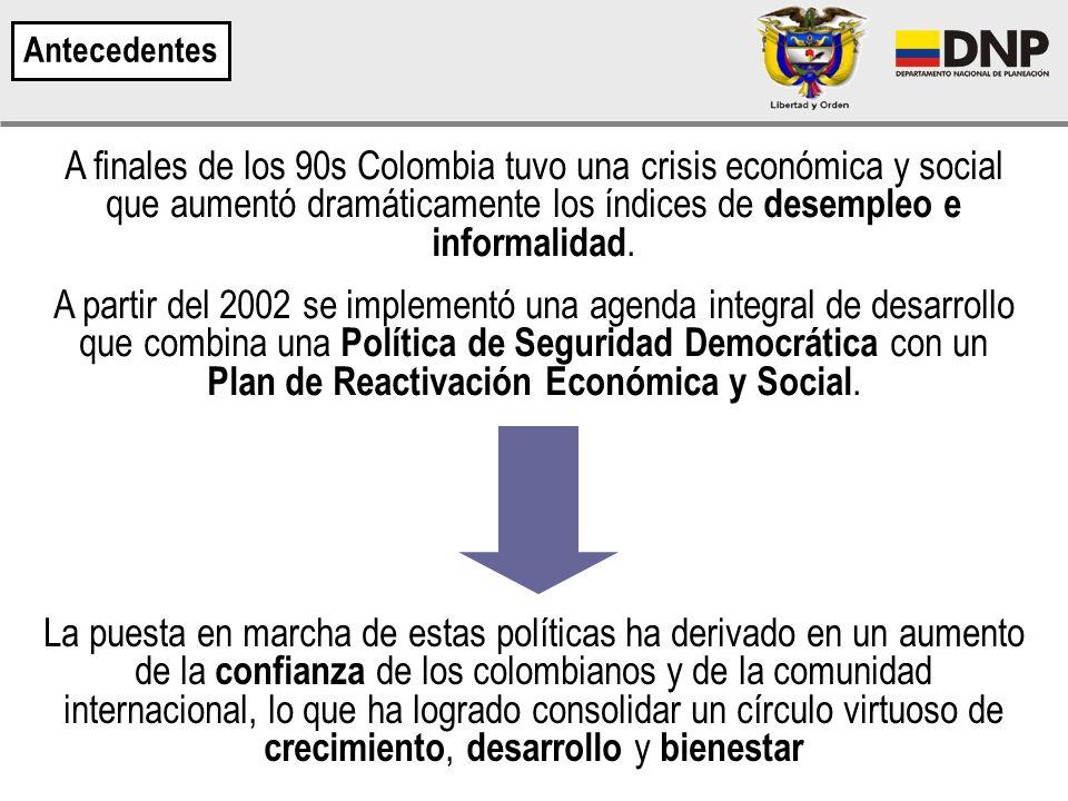 Antecedentes A finales de los 90s Colombia tuvo una crisis económica y social que aumentó dramáticamente los índices de desempleo e informalidad.