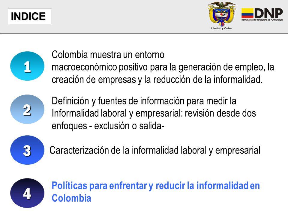 1 2 3 4 INDICE Colombia muestra un entorno