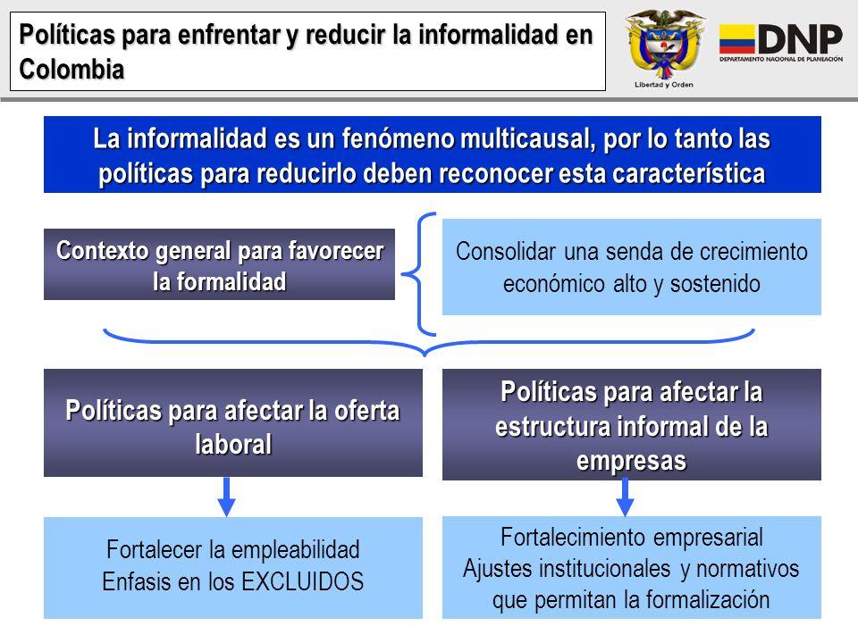 Políticas para enfrentar y reducir la informalidad en Colombia