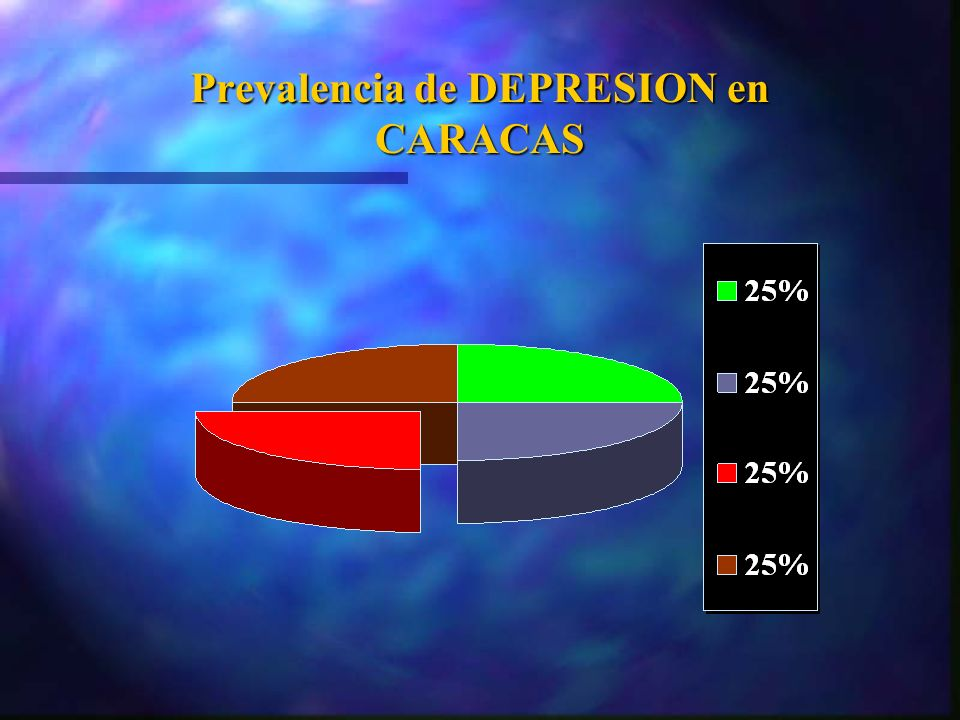 Prevalencia de DEPRESION en CARACAS