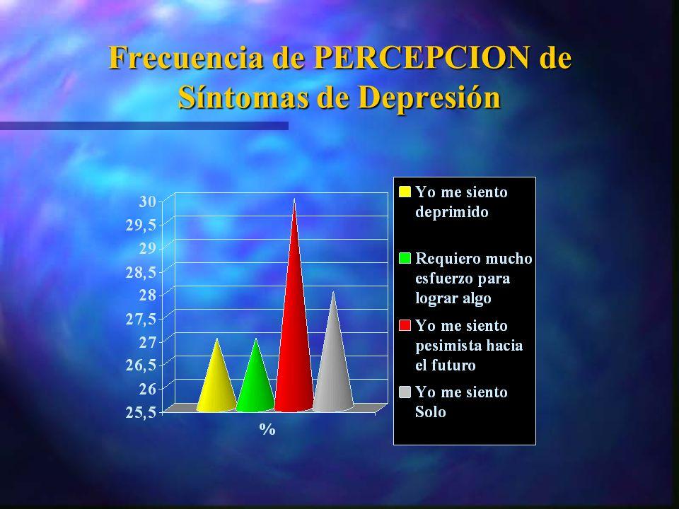 Frecuencia de PERCEPCION de Síntomas de Depresión