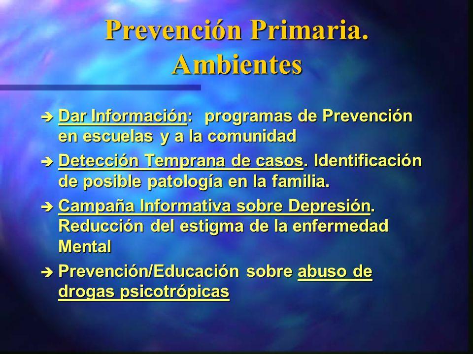 Prevención Primaria. Ambientes