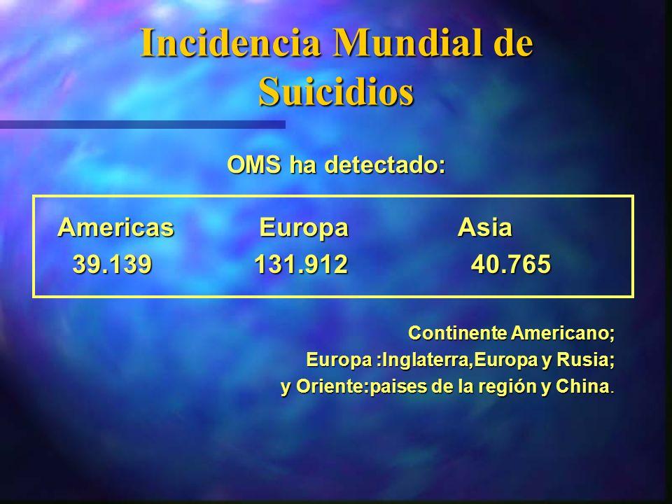 Incidencia Mundial de Suicidios