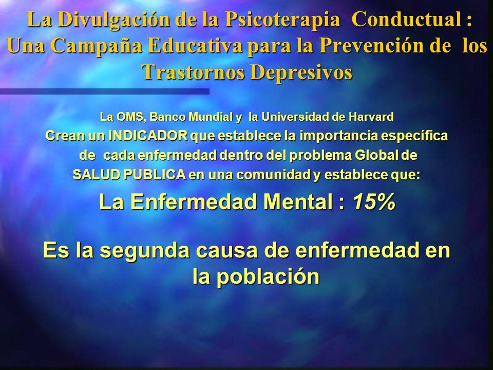 La Enfermedad Mental : 15%