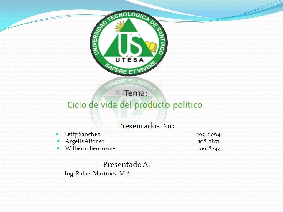 Tema: Ciclo de vida del producto político