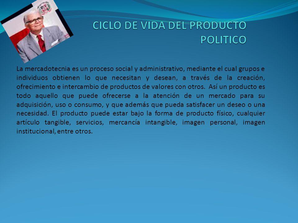 CICLO DE VIDA DEL PRODUCTO POLITICO
