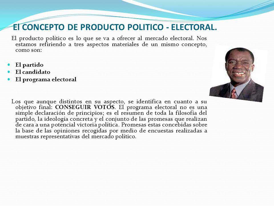 El CONCEPTO DE PRODUCTO POLITICO - ELECTORAL.