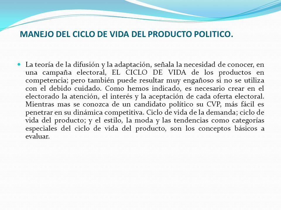 MANEJO DEL CICLO DE VIDA DEL PRODUCTO POLITICO.