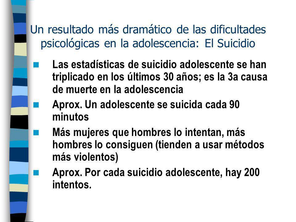 Un resultado más dramático de las dificultades psicológicas en la adolescencia: El Suicidio