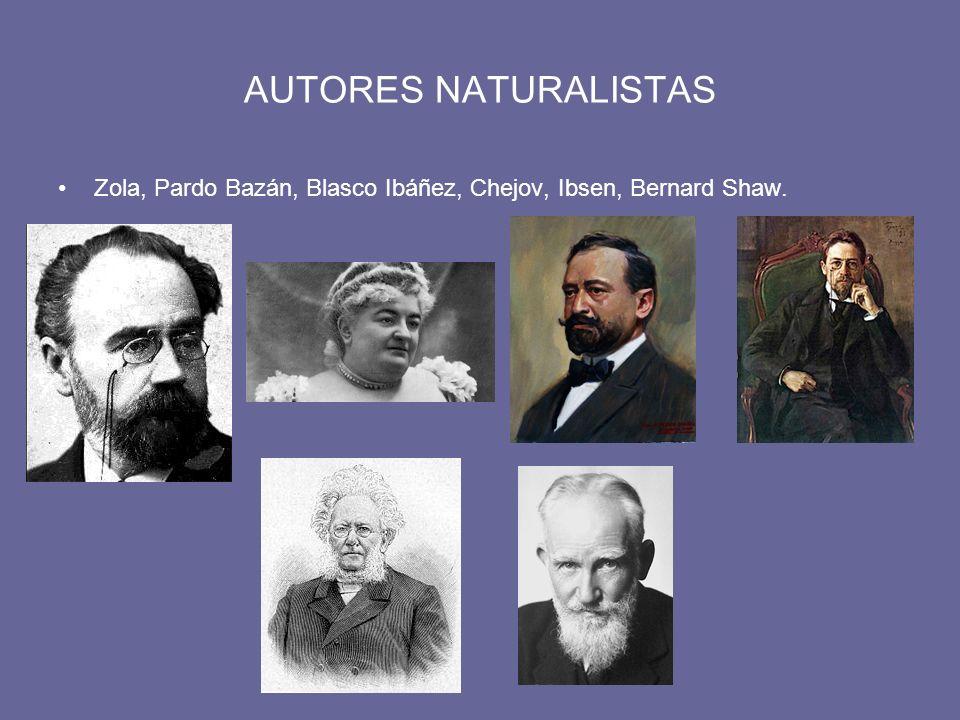 AUTORES NATURALISTAS Zola, Pardo Bazán, Blasco Ibáñez, Chejov, Ibsen, Bernard Shaw.