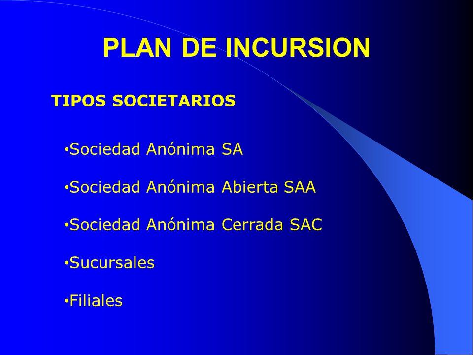 PLAN DE INCURSION TIPOS SOCIETARIOS Sociedad Anónima SA
