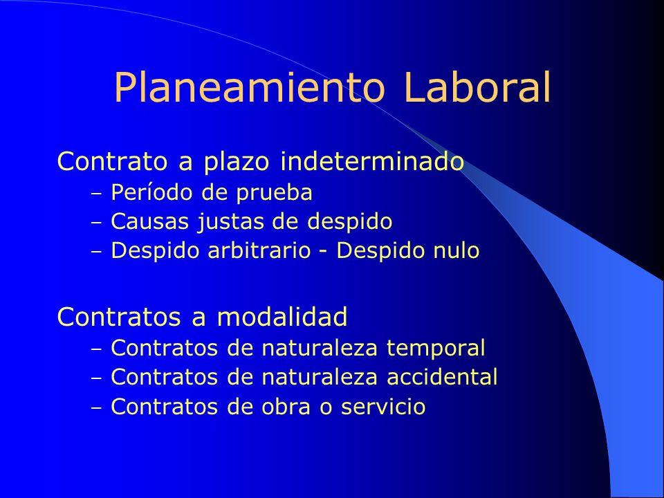 Planeamiento Laboral Contrato a plazo indeterminado