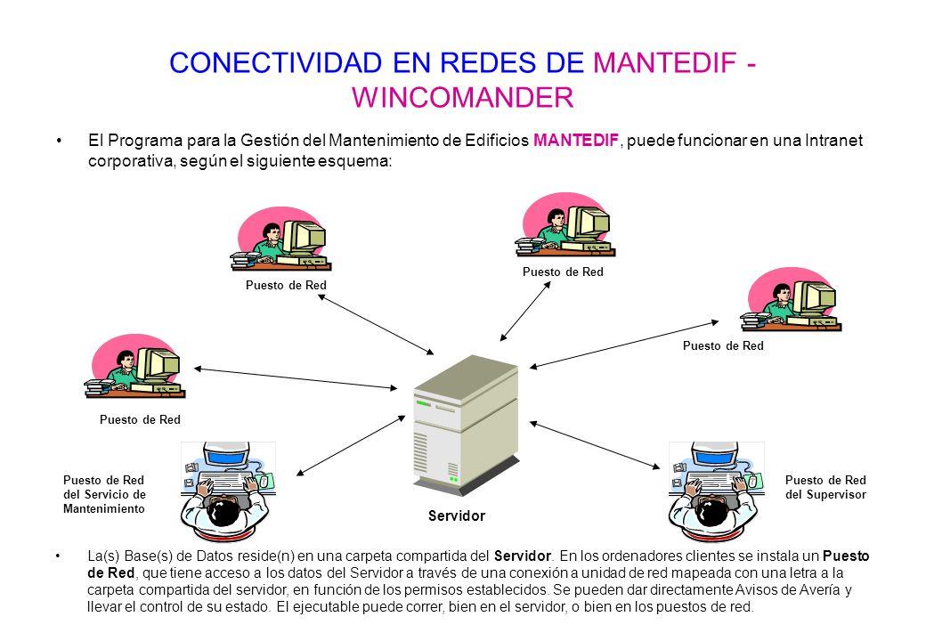 CONECTIVIDAD EN REDES DE MANTEDIF - WINCOMANDER
