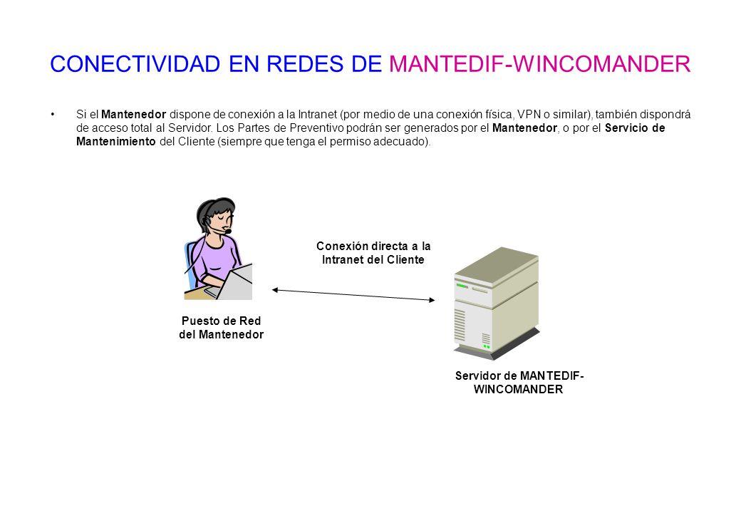 CONECTIVIDAD EN REDES DE MANTEDIF-WINCOMANDER