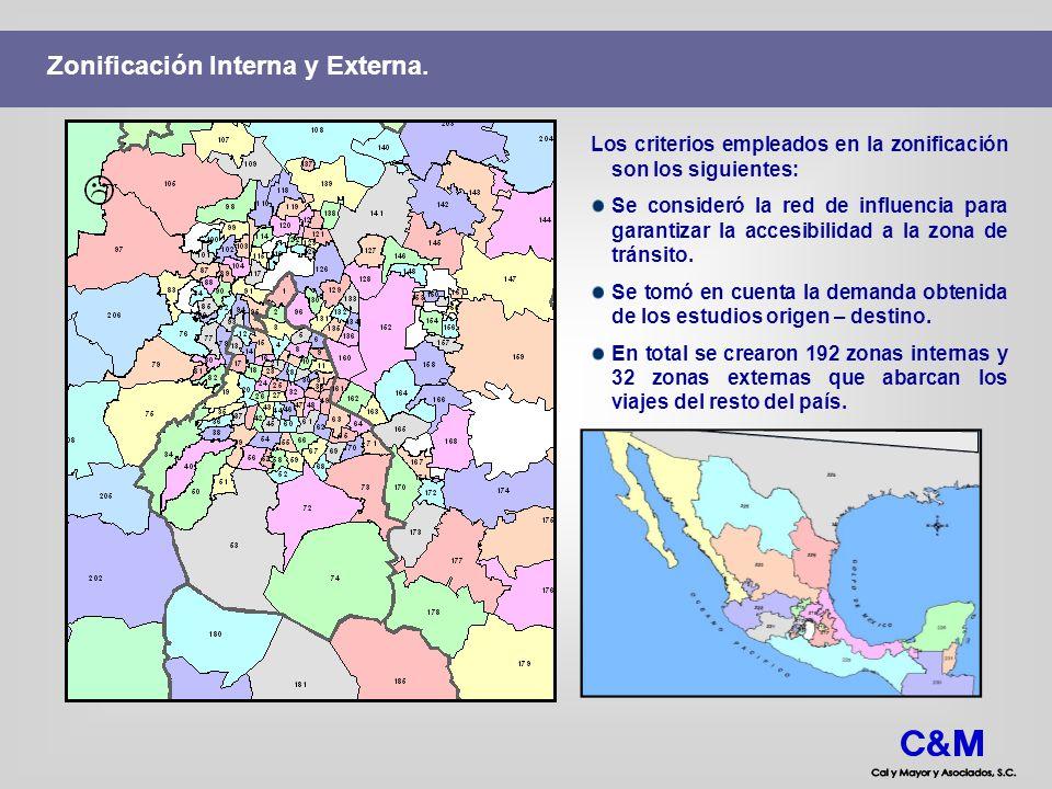 Zonificación Interna y Externa.