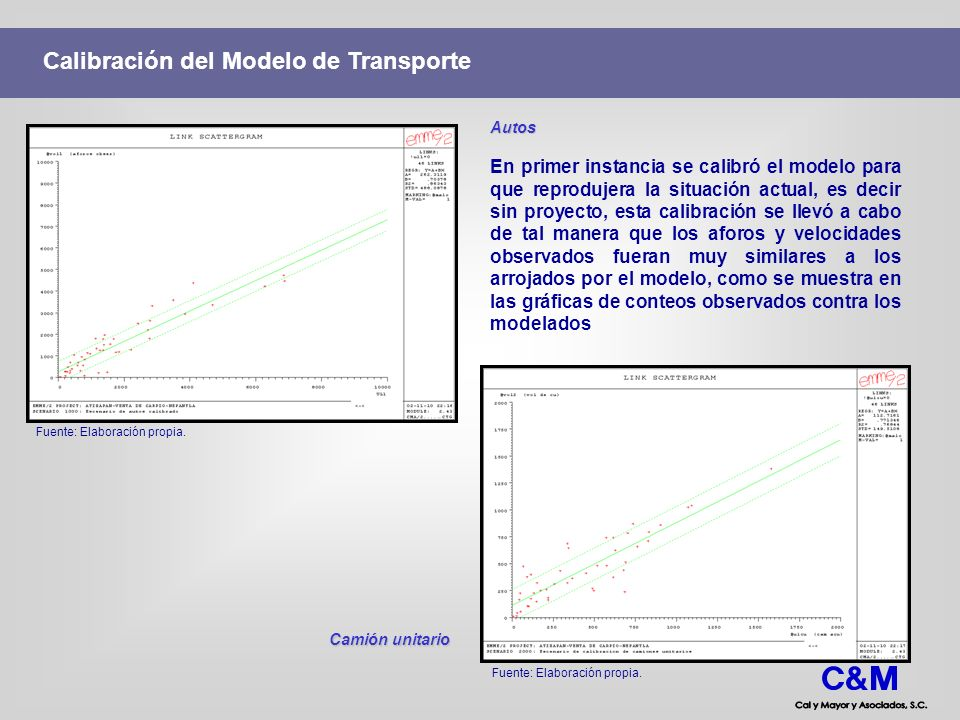 Calibración del Modelo de Transporte