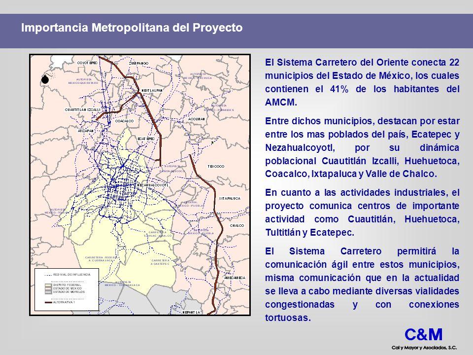 Importancia Metropolitana del Proyecto