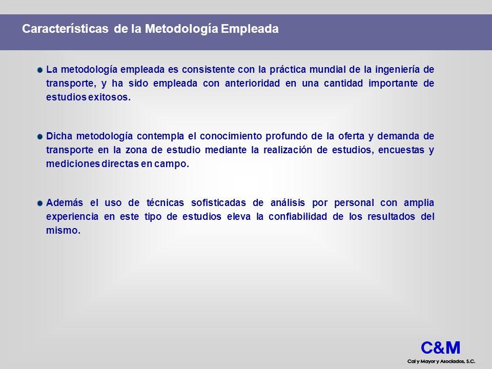 Características de la Metodología Empleada