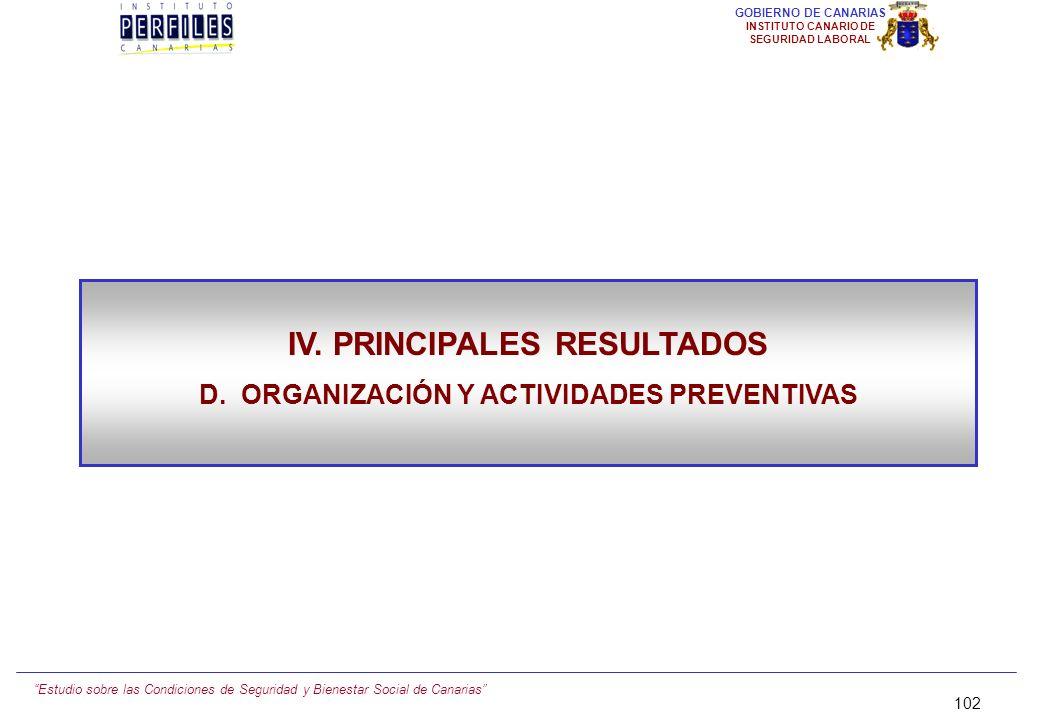 IV. PRINCIPALES RESULTADOS D. ORGANIZACIÓN Y ACTIVIDADES PREVENTIVAS