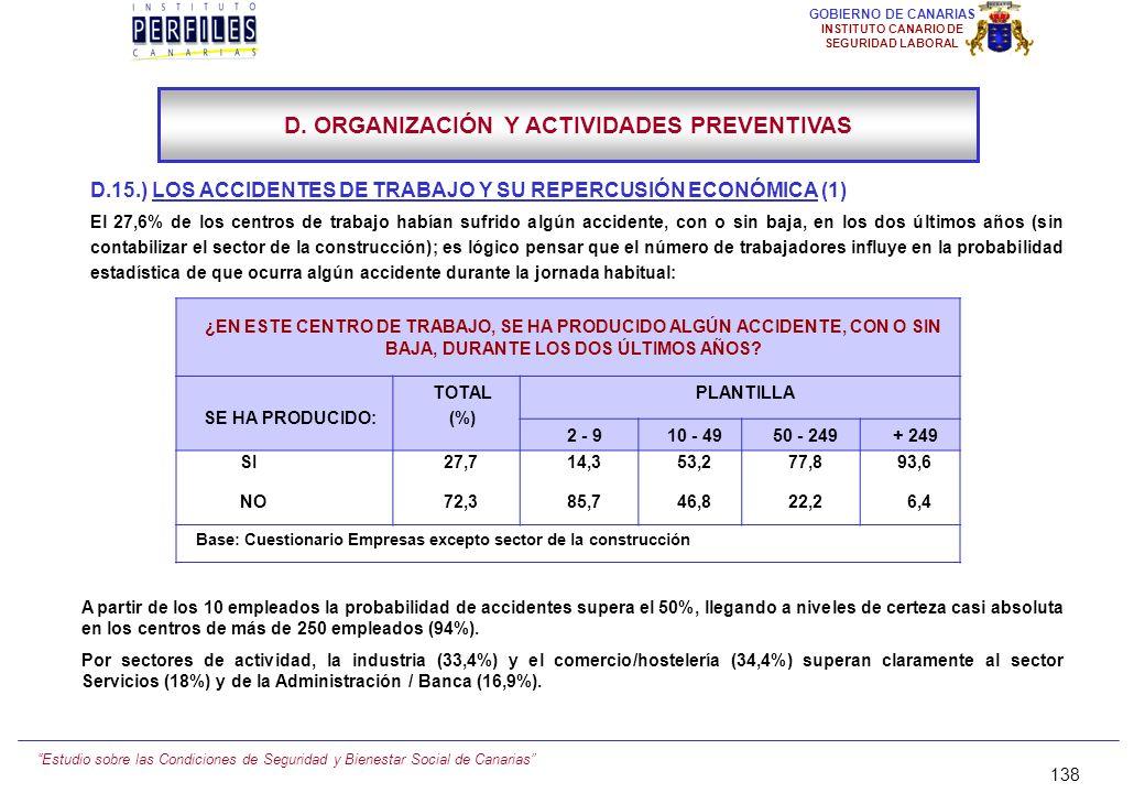 D. ORGANIZACIÓN Y ACTIVIDADES PREVENTIVAS