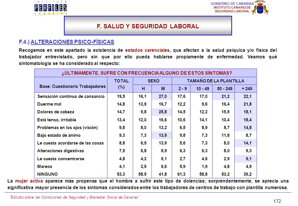 F. SALUD Y SEGURIDAD LABORAL