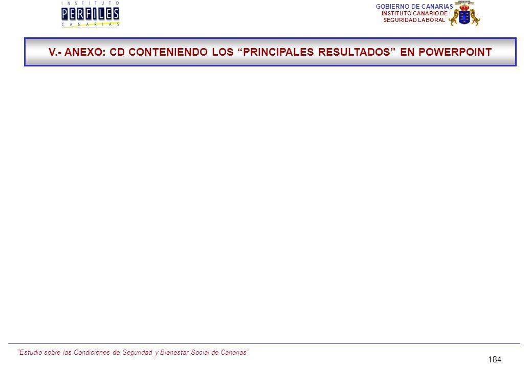 V.- ANEXO: CD CONTENIENDO LOS PRINCIPALES RESULTADOS EN POWERPOINT