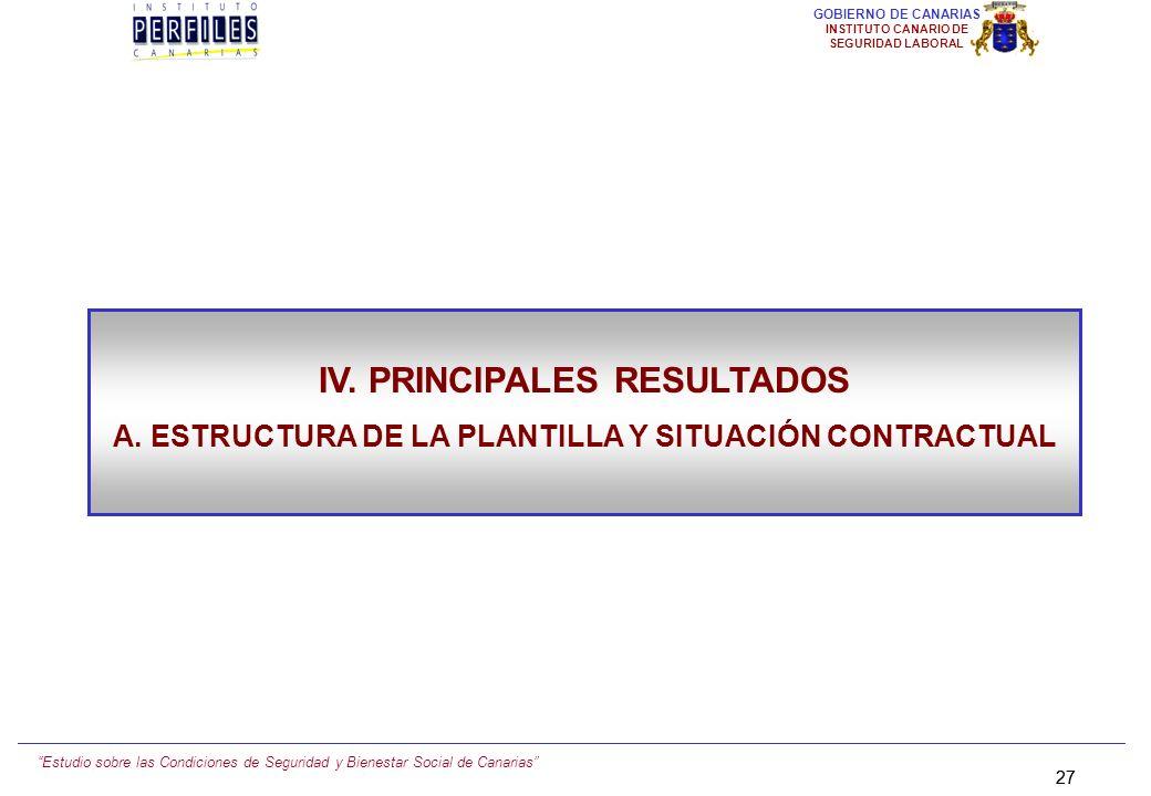IV. PRINCIPALES RESULTADOS