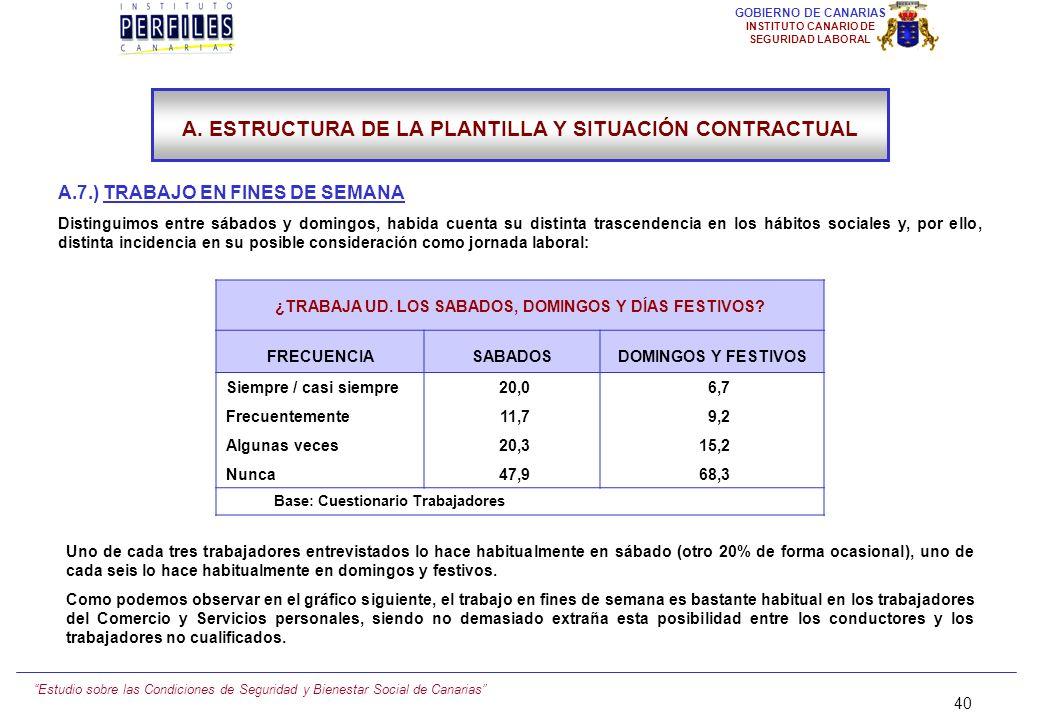 A. ESTRUCTURA DE LA PLANTILLA Y SITUACIÓN CONTRACTUAL