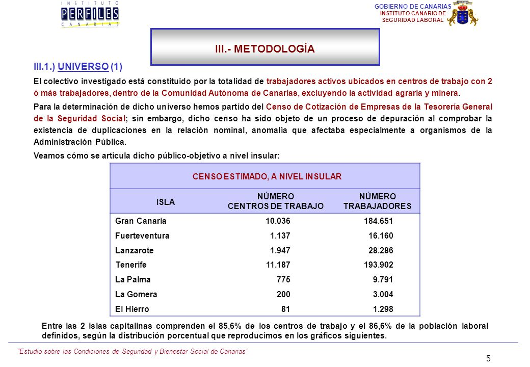 CENSO ESTIMADO, A NIVEL INSULAR NÚMERO CENTROS DE TRABAJO