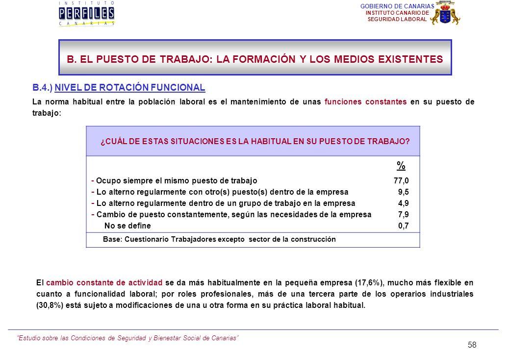 B. EL PUESTO DE TRABAJO: LA FORMACIÓN Y LOS MEDIOS EXISTENTES %