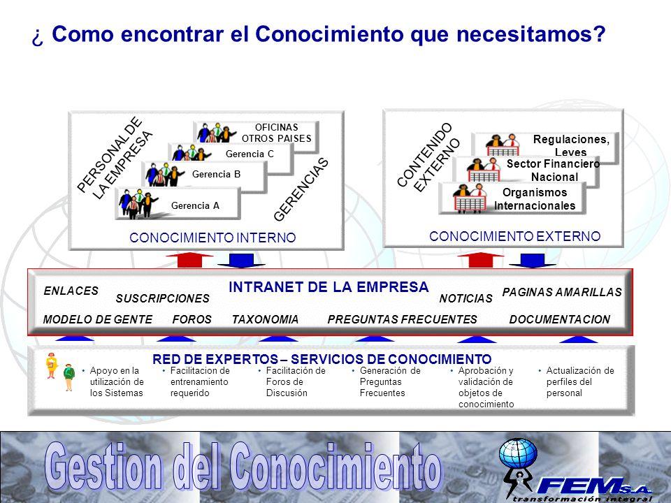 RED DE EXPERTOS – SERVICIOS DE CONOCIMIENTO