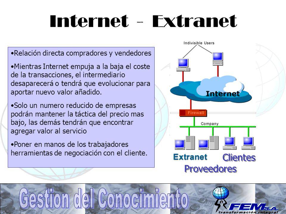 Internet - Extranet Clientes Proveedores