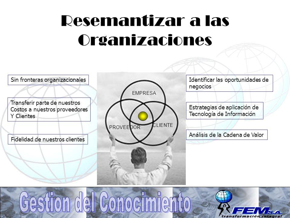 Resemantizar a las Organizaciones