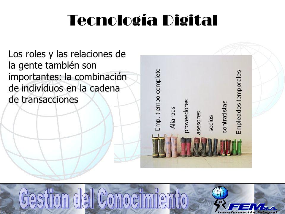 Tecnología Digital Los roles y las relaciones de la gente también son importantes: la combinación de individuos en la cadena de transacciones.