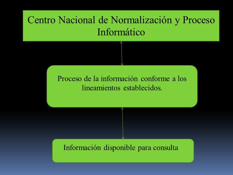 Centro Nacional de Normalización y Proceso Informático