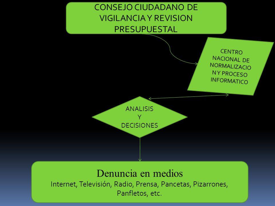 CONSEJO CIUDADANO DE VIGILANCIA Y REVISION PRESUPUESTAL