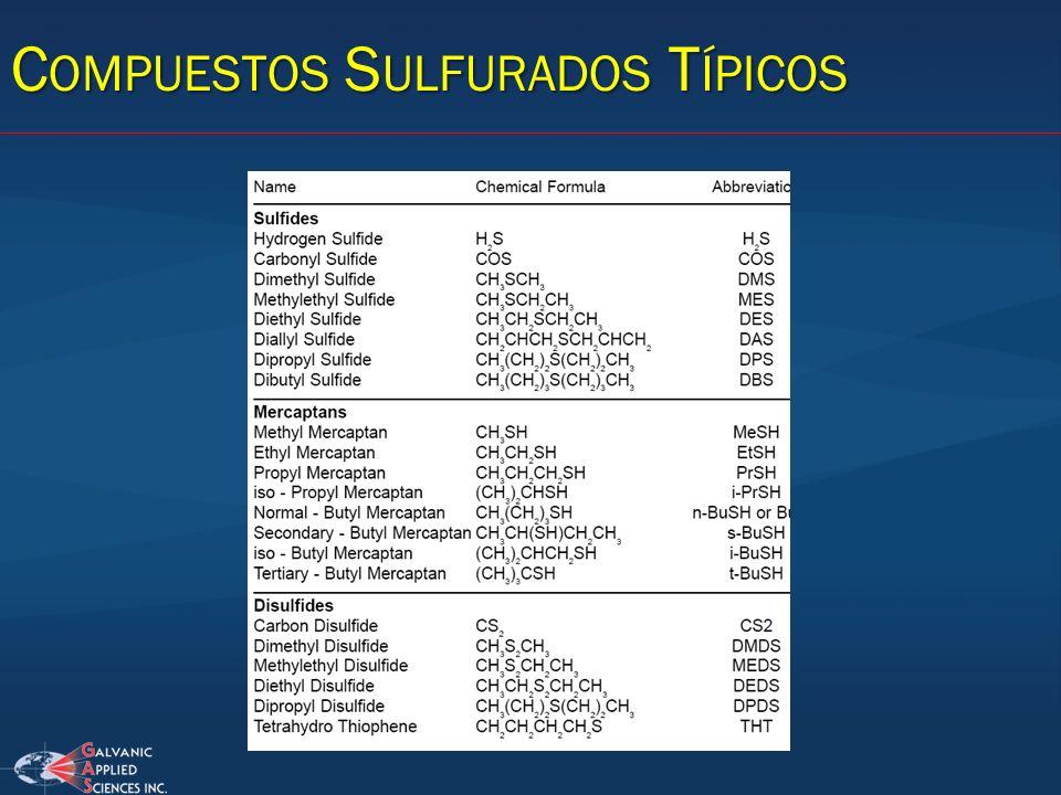 Compuestos Sulfurados Típicos