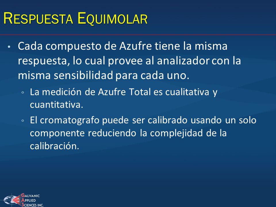 Respuesta Equimolar Cada compuesto de Azufre tiene la misma respuesta, lo cual provee al analizador con la misma sensibilidad para cada uno.