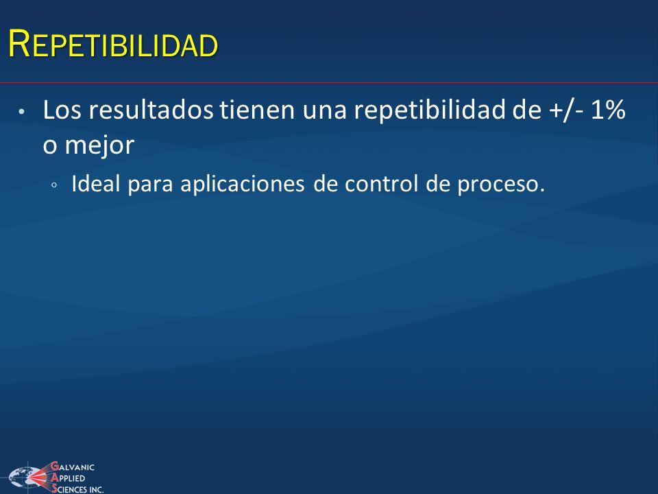 Repetibilidad Los resultados tienen una repetibilidad de +/- 1% o mejor.