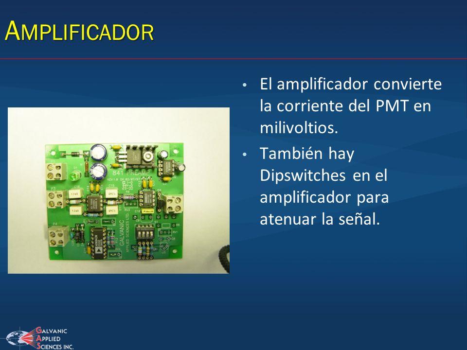 Amplificador El amplificador convierte la corriente del PMT en milivoltios.