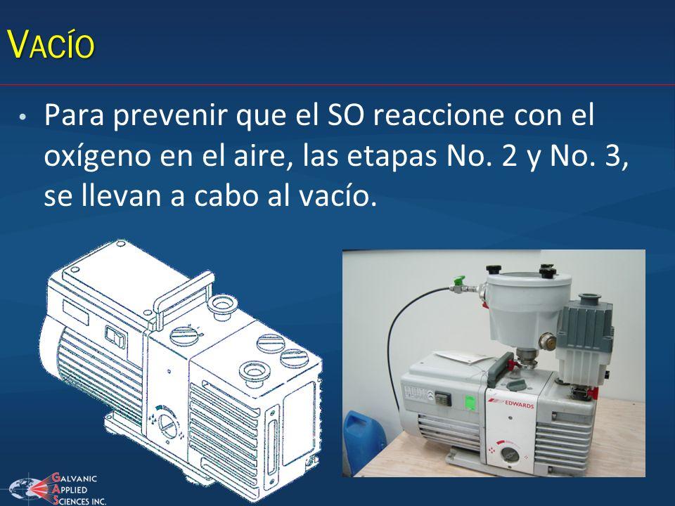 Vacío Para prevenir que el SO reaccione con el oxígeno en el aire, las etapas No.