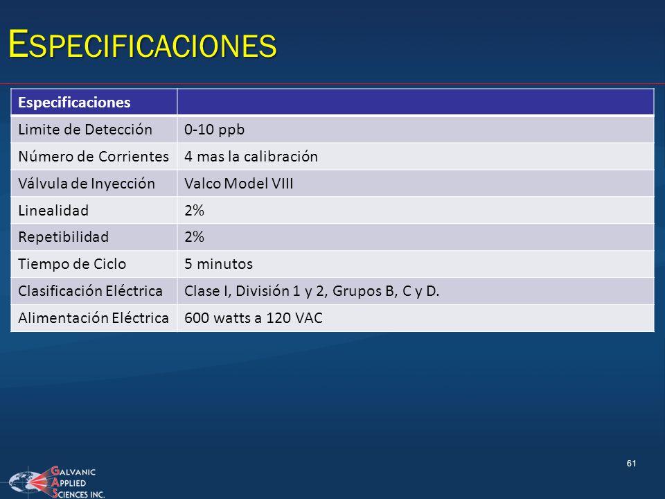 Especificaciones Especificaciones Limite de Detección 0-10 ppb