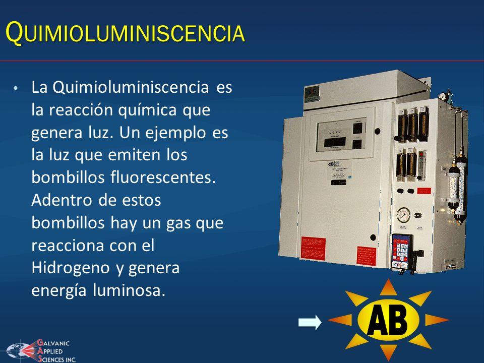 Quimioluminiscencia AB