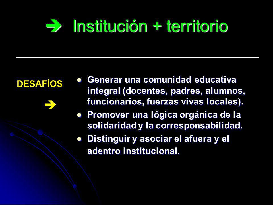  Institución + territorio