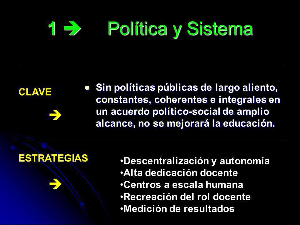 1  Política y Sistema