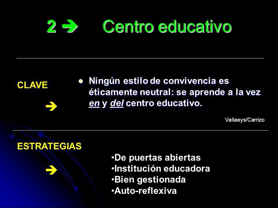 2  Centro educativoNingún estilo de convivencia es éticamente neutral: se aprende a la vez en y del centro educativo.